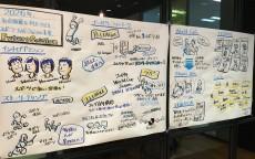 「社会価値を向上させるスポーツ・イノベーション」Future Sessionのファシリテーターを務めました!!